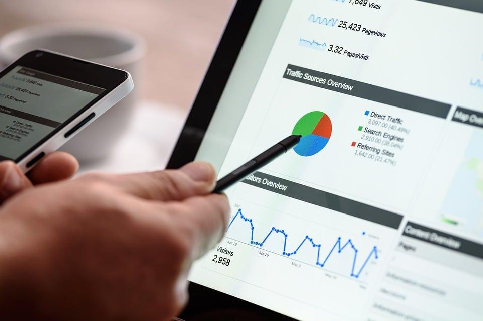 Digital Marketing Traffic Overview